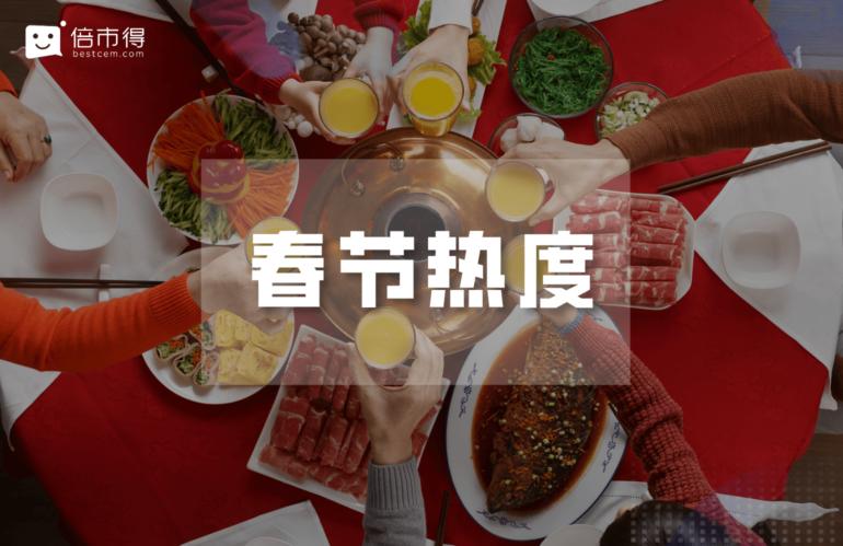 华夏风物影响力指数报告 | 春节热度指数